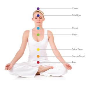 doTERRA_Chakra Balancing